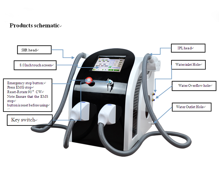 Best Home Hair Removal Machines